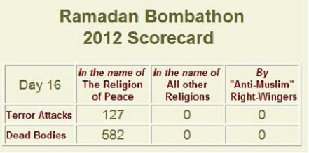 ramadan-bombathon